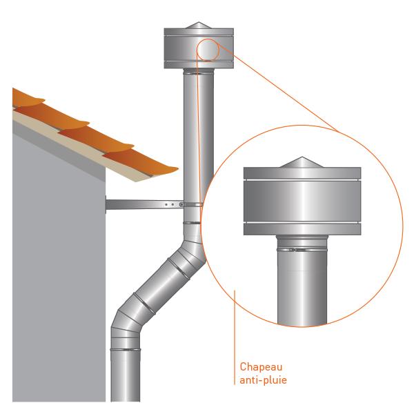 Chapeau anti-pluie tubage simple paroi diamètre 110