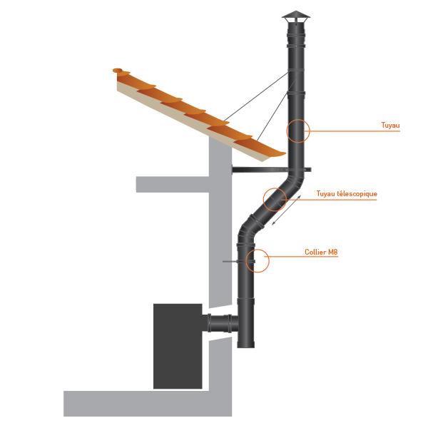 Tubage cheminée - Tuyau télescopique 15/25CM diam 125