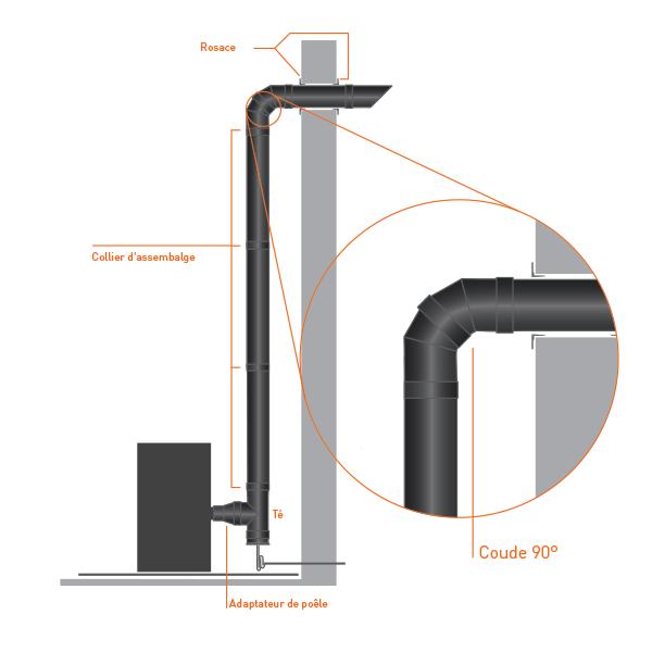 Tubage de chemin e coude noir anthracite 80 for Conduit de cheminee inox