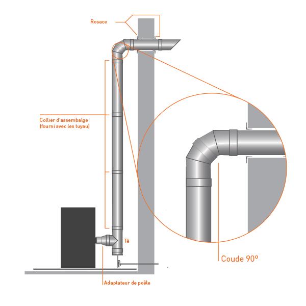 Coude 90 double paroi isol pro 125 175 trachemin e - Conduit cheminee inox exterieur ...
