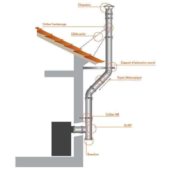 Conduit cheminée - Té à 90° Inox simple paroi Noir-Anthracite diamètre 110
