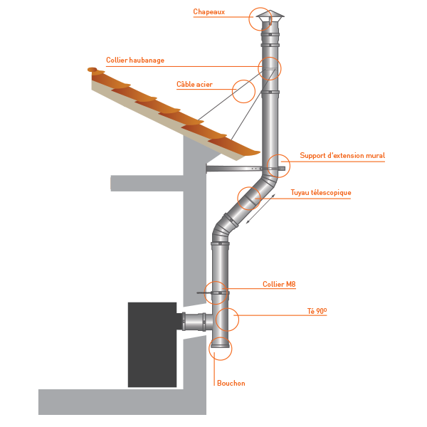 Conduit cheminée - Té 90° Avec bouchon Inox Simple Paroi Noir/Anthracite Ø150