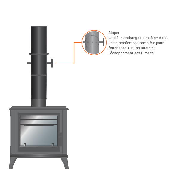 tuyau 1m r gulateur tirage double paroi noir anthracite 125 175 trachemin e. Black Bedroom Furniture Sets. Home Design Ideas