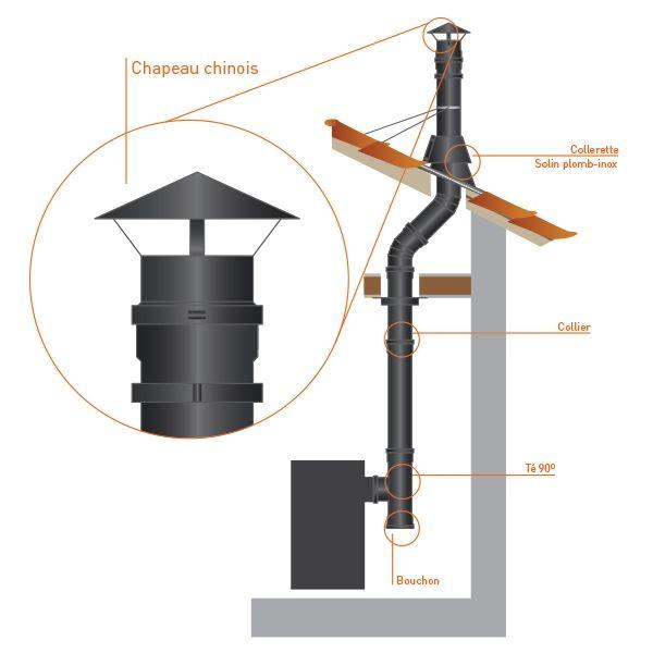 Conduit cheminée - Chapeau Chinois double paroi Noir/Anthracite Ø180-230