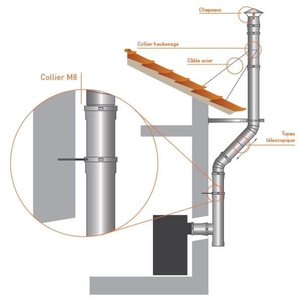Collier 40 fixation murale à écrou noir/antraracite Ø140 - Tubage cheminée