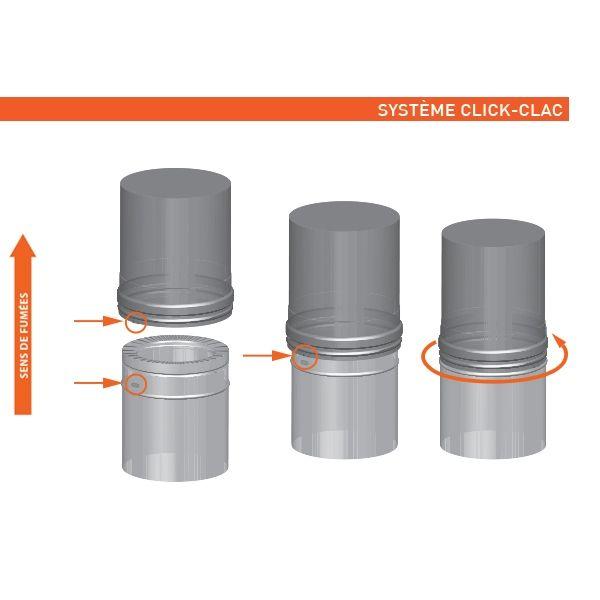Adaptateur conduit double à simple paroi diamètre 80-130