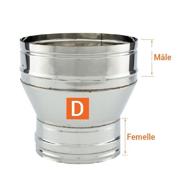 R ducteur tubage chemin e pro 180 80 trachemin e - Reducteur cheminee 200 150 ...