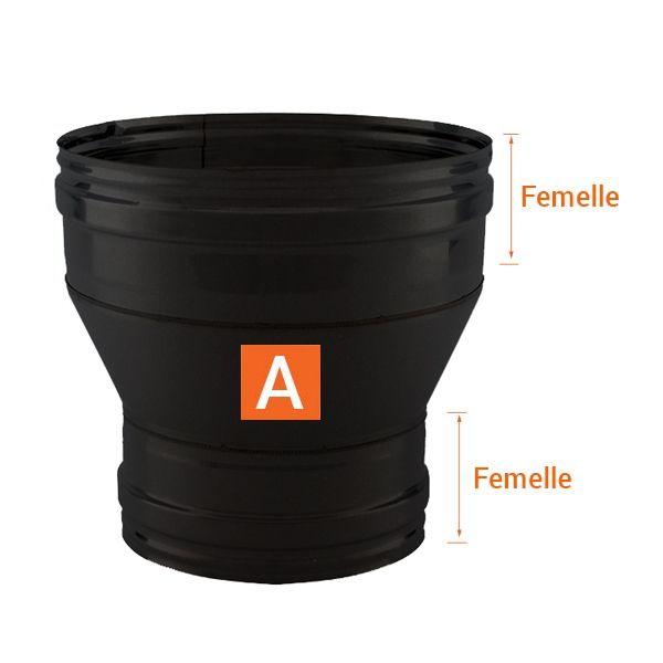 Réducteur tubage cheminée PRO Noir/Anthracite Ø200-110