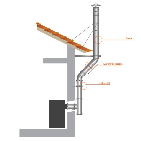 Tubage cheminée - Tuyau 1M simple paroi PRO Ø180
