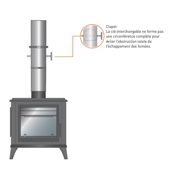 Tuyau de cheminée modérateur tirage diamètre 250