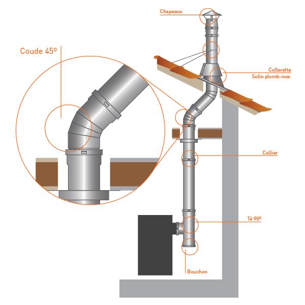 Coude 45 simple paroi pro 200 tubage chemin e for Conduit de cheminee inox